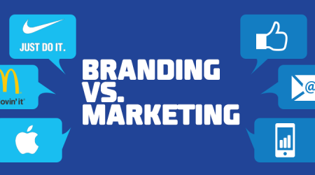 Branding-vs-marketing-No-Button